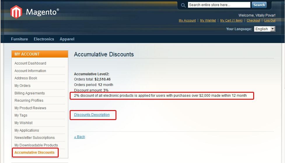 Magento Accumulative Discounts in User's profile