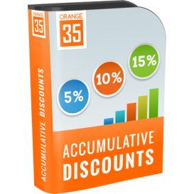 Magento Accumulative Discounts