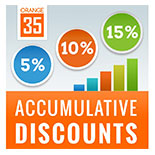 Accumulative Discounts